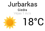 Orai, orų prognozė Jurbarke