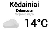 Orai, orų prognozė Kėdainiuose - Orai24.lt