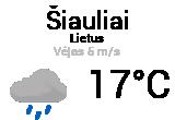 Orai, orų prognozė Šiauliuose - Orai24.lt